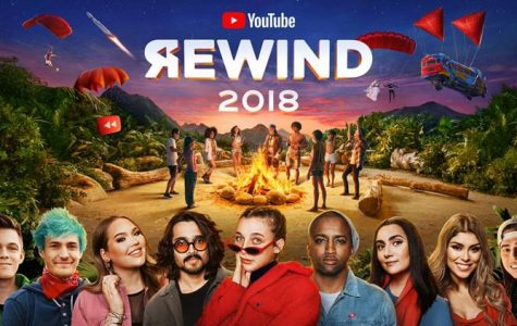 Youtube Rewind is the Worst