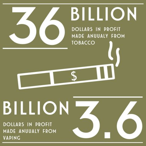 Tobaccos Big Bank
