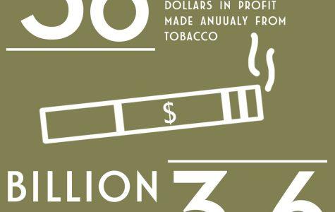 Tobacco's Big Bank